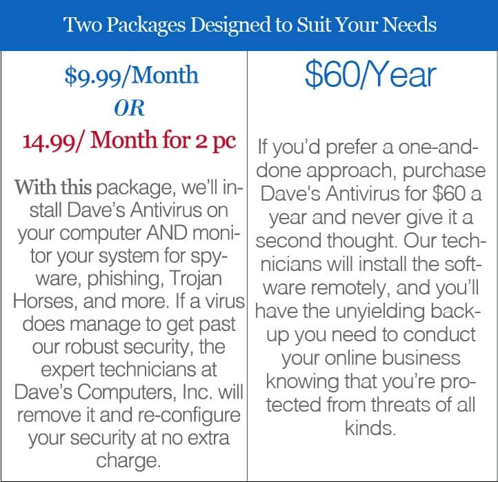 pricing-modified Sign Up - Dave's Antivirus